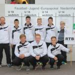 Männliche Jugend U14
