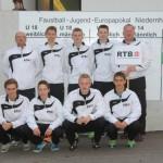 Männliche Jugend U18